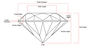 diamond clarity chart and color diamond cut clarity color and carat weight