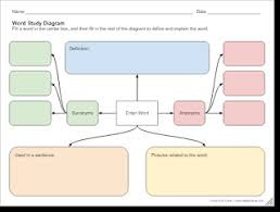 control alt achieve language arts graphic organizers with google