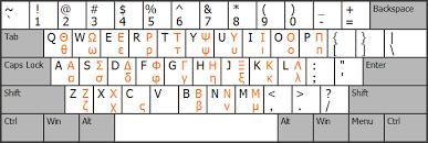us international keyboard layout pound sign english international keyboard layout