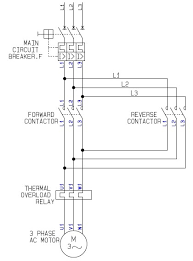 a how to guide for the power circuit of a forward reverse electric