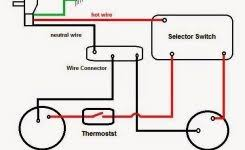 1996 jeep grand cherokee limited fuse box diagram wiring diagram