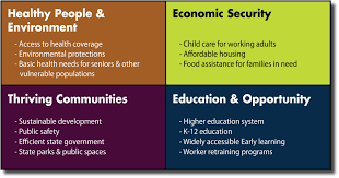 rebuild the middle class invest in opportunity u2014 budget and