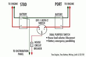 boat dual battery wiring diagram the best wiring diagram 2017