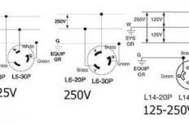 50a 250v plug wiring diagram 50a wiring diagrams
