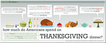 the external costs of thanksgiving by april chin diary