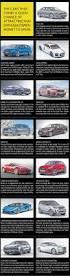 lexus ct200 vs bmw x1 2017 frankfurt motor show report bangkok post auto
