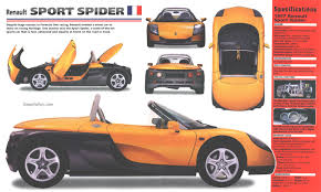 renault one renault spider review and photos