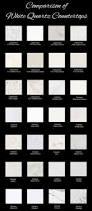 34 Timelessly Elegant Black And White Kitchens Digsdigs by Best 25 White Quartz Ideas On Pinterest Room Tiles Laundry