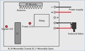 gas solenoid valve wiring diagram dynante info