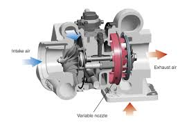 nissan qashqai egr valve uk nissan x trail owners forum u2022 view topic turbo cleaning