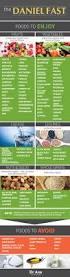 daniel fast benefits food list u0026 recipes daniel fast food and