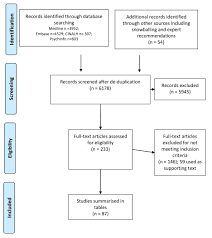 Affect Vs Effect Worksheet Health Effects Of Drought A Systematic Review Of The Evidence