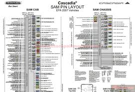cascadia wiring diagram ford f wiring diagram wiring diagram and