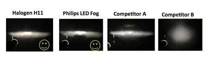 light bulb conversion to led led applications