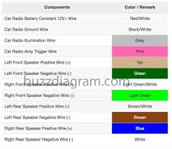 2010 chevrolet cobalt stereo wiring diagram car stereo and wiring