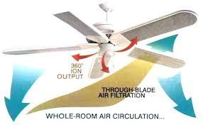 harbor breeze 3 blade ceiling fan fan blade cleaner vacuum attachment universal ceiling fan blades 3
