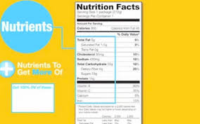 how to use the nutrition facts label to make healthier food