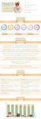Purdue Owl Resume The Best Resume by 132 Best Cv Out Of The Box Images On Pinterest Creative Cv