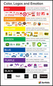 gorgeous 10 color moods decorating design of best 25 mood color