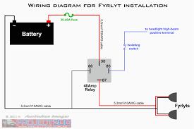 wiring diagram standards wiring diagram byblank