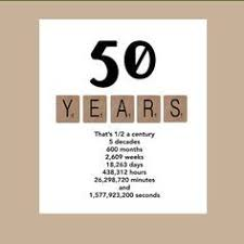 50th Birthday Cards For 50th Birthday Cards Lilbibby Com