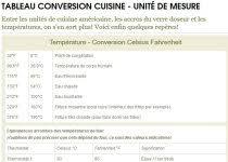 conversion mesure cuisine la question est posée cuisine