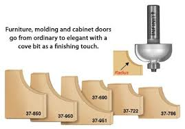 Kitchen Cabinet Router Bits Router Bits Infinity Tools