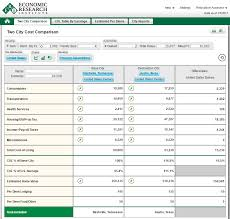salary surveys u0026 planning eri economic research institute