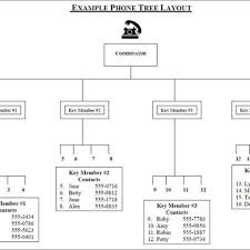 100 genogram template word 4 word table of contents