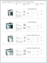 typical kitchen island dimensions kitchen island size kitchen island depth with sink electricnest info