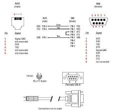 rs485 wiring diagram u0026 modbus cable wiring moreover wiring diagram