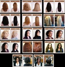 brazilian blowout results on curly hair brazilianblowout