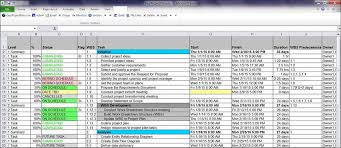 excel project plan template free excel project management