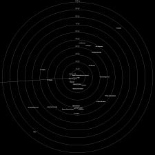Array Map Alpha Halo Solar Neighborhood By Dehydromon On Deviantart