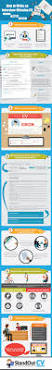 how to do a cover letter for a resume best 20 writing a cv ideas on pinterest resume ideas resume quick tips you can use to make a better cv