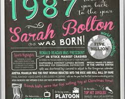 30th birthday decorations 30th birthday chalkboard back in 1987 usa event 30