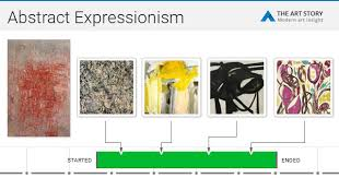 Top Art And Design Universities In The World Abstract Expressionism Movement Artists And Major Works The Art