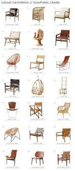 Comfort Chair Price Design Ideas Comfortable Swivel Chairs Of Every Style And Price Swivel Chair