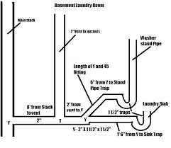 laundry sink plumbing diagram basement laundry room plumbing terry love plumbing remodel diy