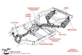 1986 Corvette Interior Parts Keen Corvette Parts Diagrams