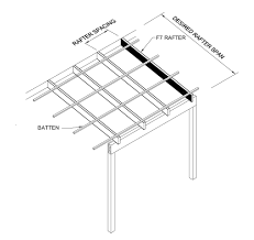 rafter spacing design pine suppliers