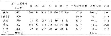 agenda bureau vall馥 竺可桢日记1946年