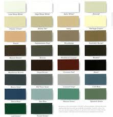 9 best images of dupont paint color chart dupont automotive