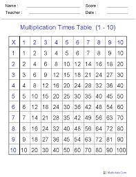 help learning times tables multiplication table natalie gregorio pinterest multiplication