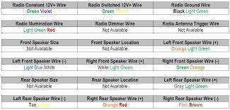 1996 honda accord radio wiring diagram 1996 wiring diagrams
