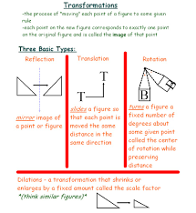 translations rotations and reflections worksheets place value