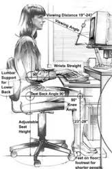 Computer Desk Posture What Is The Proper Posture For Typing On A Computer Desk