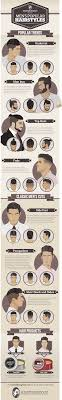 what is the mens hair styles of the 1920 these are the 6 trendiest hairstyles for guys business insider