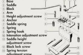 wiring diagrams ibanez rg350dx on wiring images free download