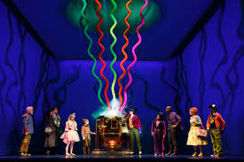 charlie and the chocolate factory official site about